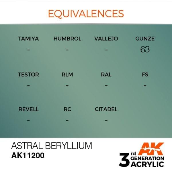 EQUIVALENCES-200