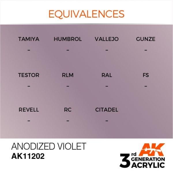 EQUIVALENCES-202