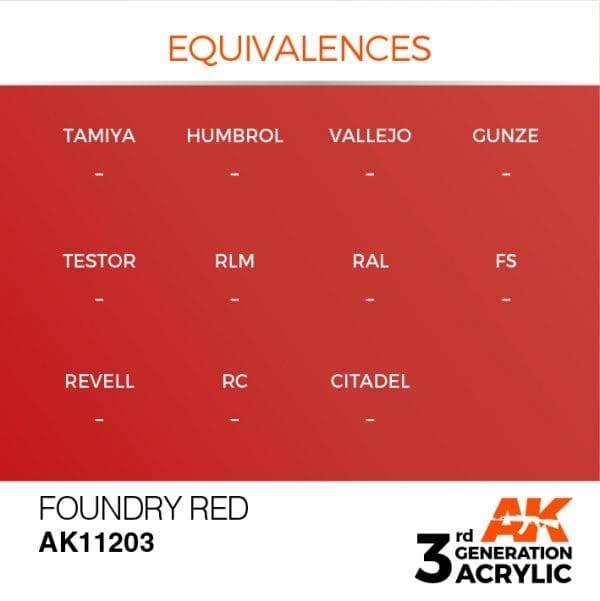 EQUIVALENCES-203