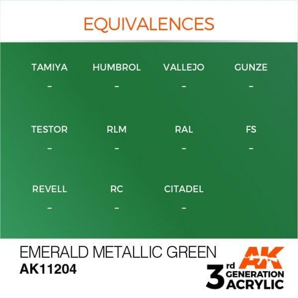 EQUIVALENCES-204