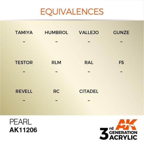 EQUIVALENCES-206