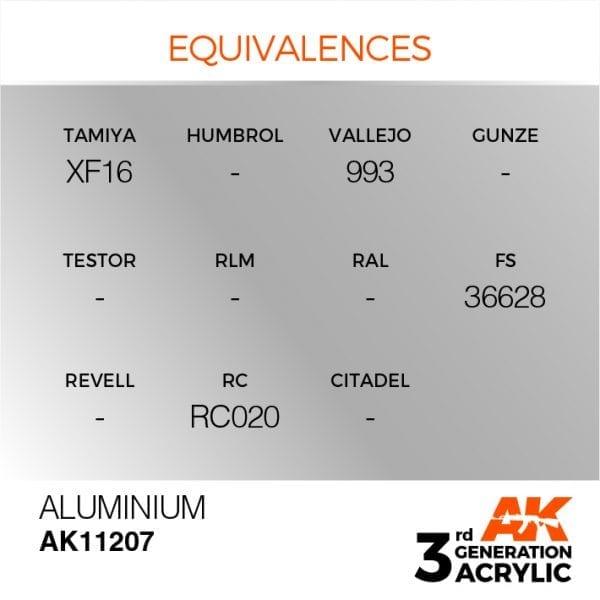 EQUIVALENCES-207