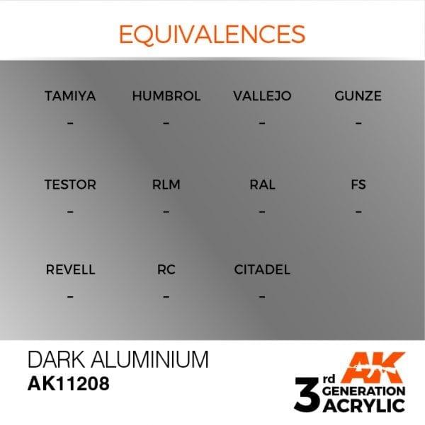 EQUIVALENCES-208