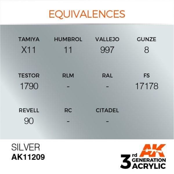 EQUIVALENCES-209