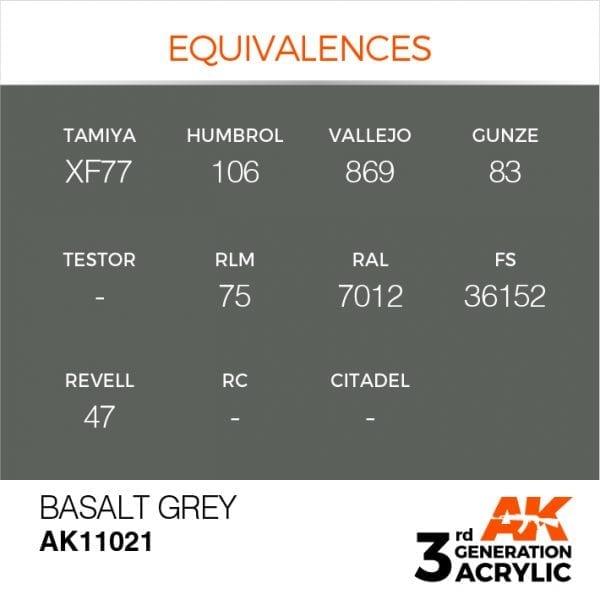 EQUIVALENCES-21