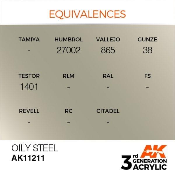 EQUIVALENCES-211