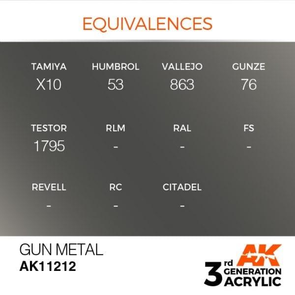 EQUIVALENCES-212