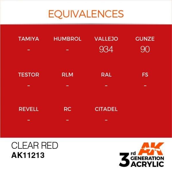 EQUIVALENCES-213