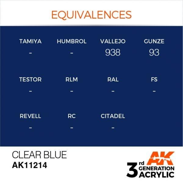 EQUIVALENCES-214