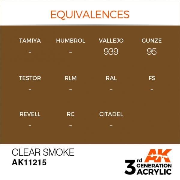 EQUIVALENCES-215