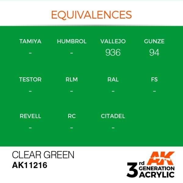 EQUIVALENCES-216