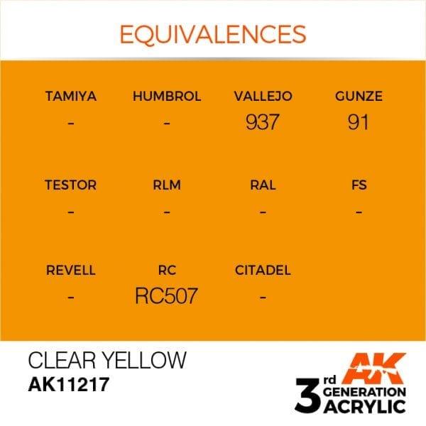 EQUIVALENCES-217