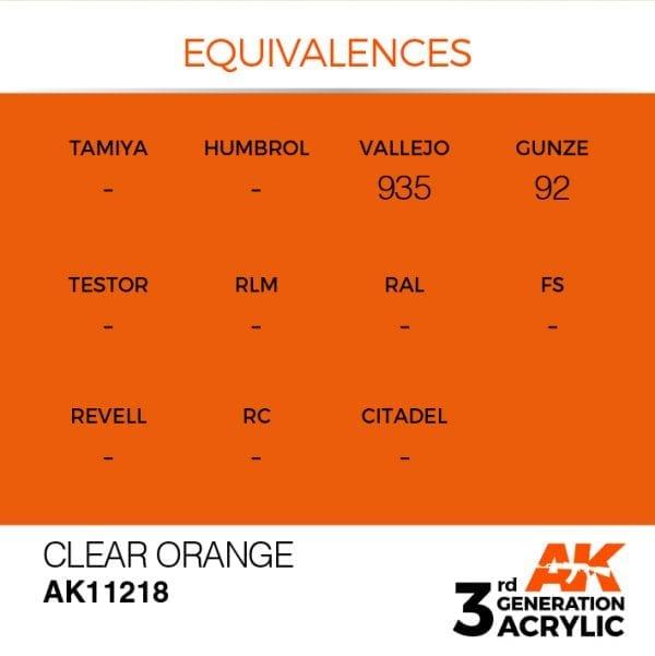 EQUIVALENCES-218