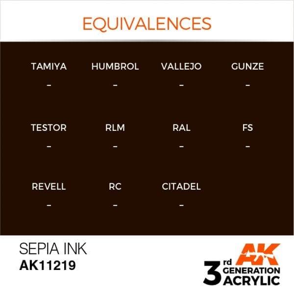 EQUIVALENCES-219