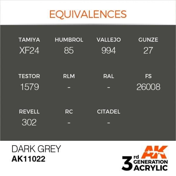 EQUIVALENCES-22