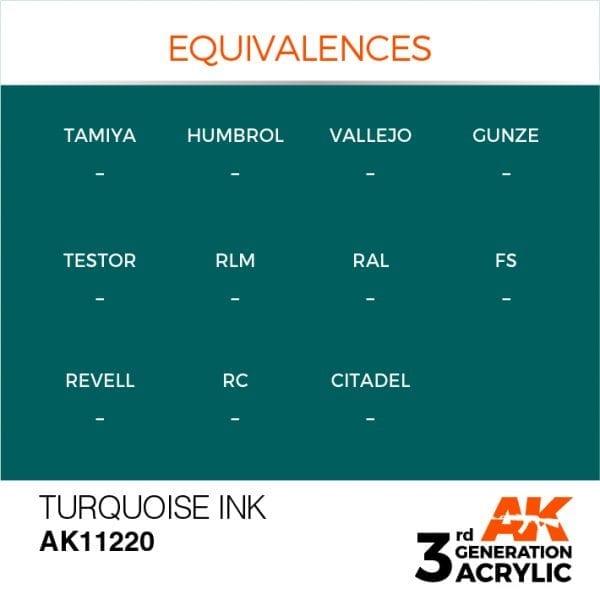 EQUIVALENCES-220