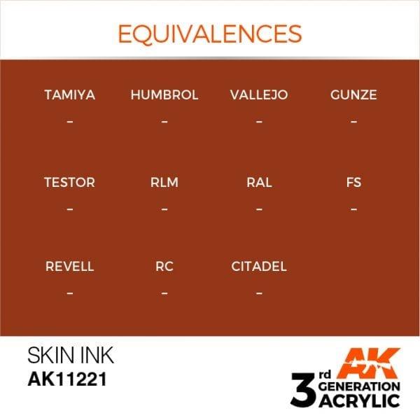 EQUIVALENCES-221