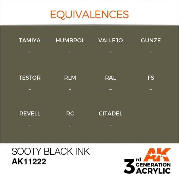 EQUIVALENCES-222