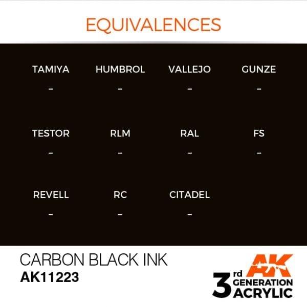 EQUIVALENCES-223