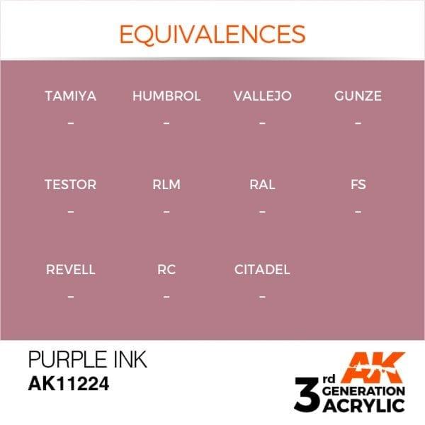 EQUIVALENCES-224