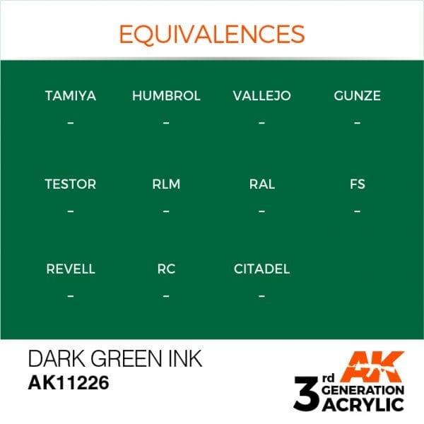 EQUIVALENCES-226
