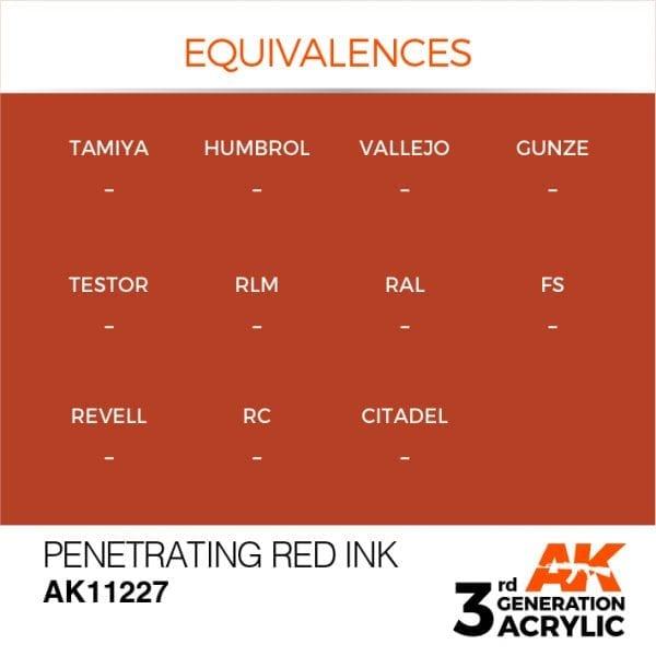 EQUIVALENCES-227