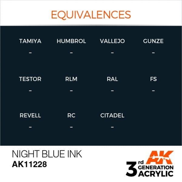EQUIVALENCES-228