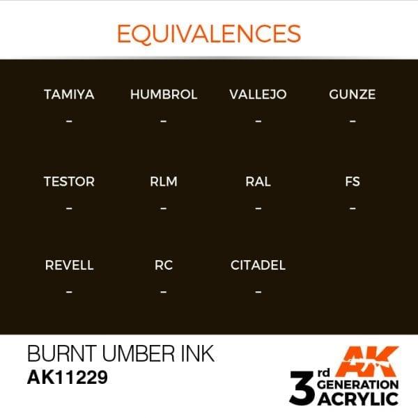 EQUIVALENCES-229