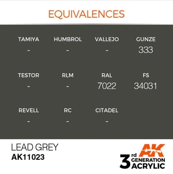 EQUIVALENCES-23
