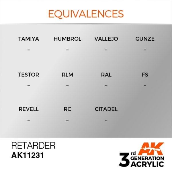 EQUIVALENCES-231