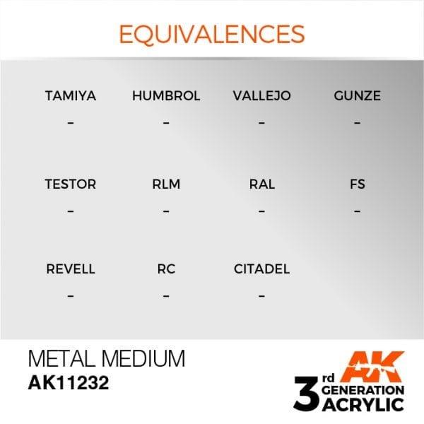 EQUIVALENCES-232