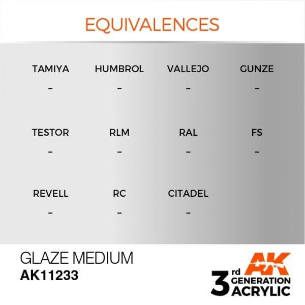 EQUIVALENCES-233