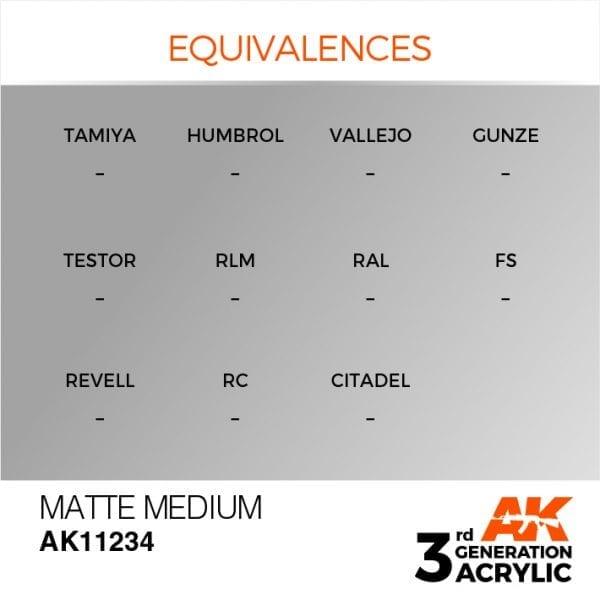 EQUIVALENCES-234