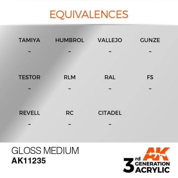 EQUIVALENCES-235