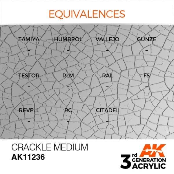 EQUIVALENCES-236