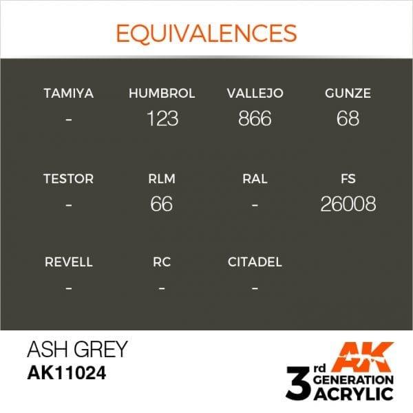 EQUIVALENCES-24