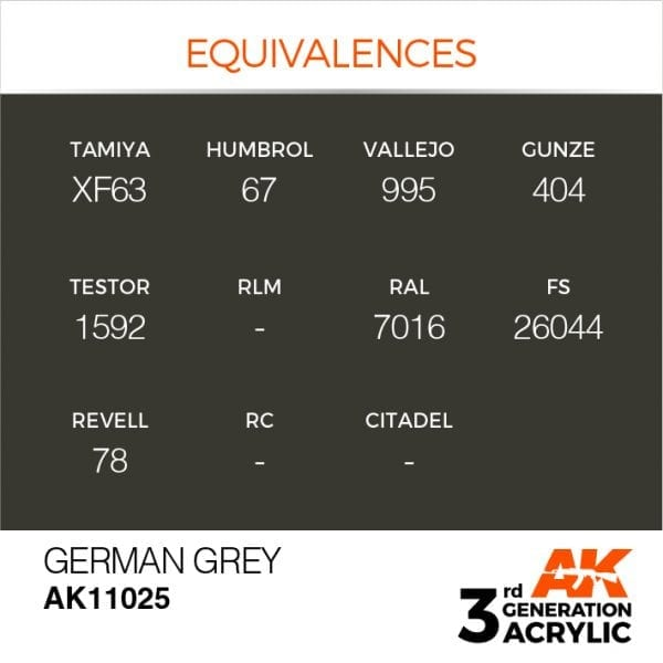 EQUIVALENCES-25