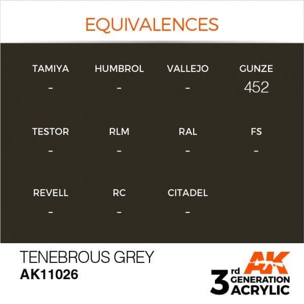 EQUIVALENCES-26