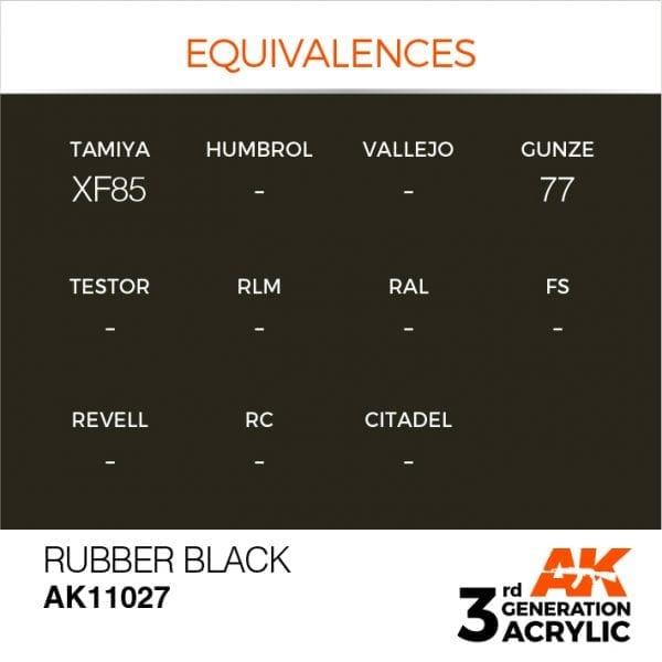 EQUIVALENCES-27