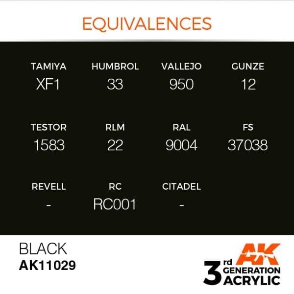 EQUIVALENCES-29