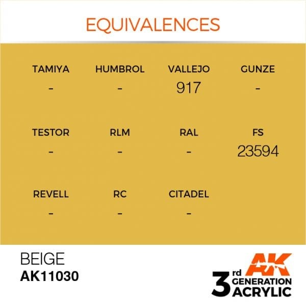 EQUIVALENCES-30