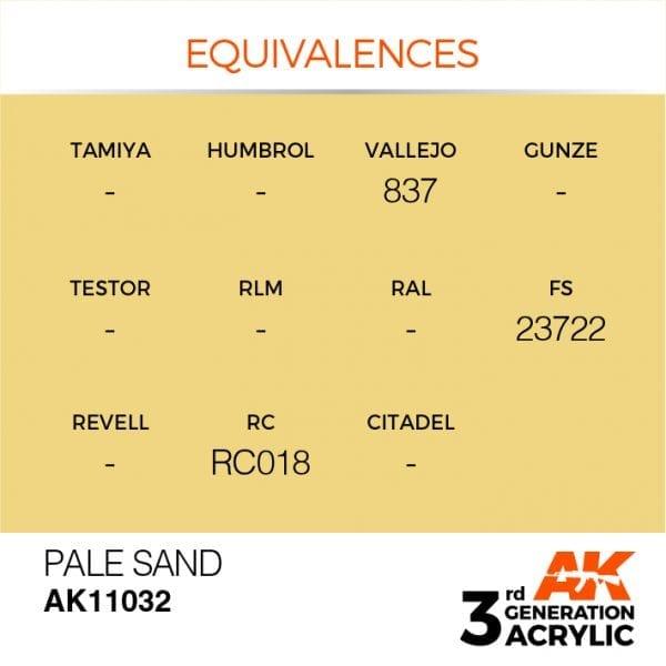 EQUIVALENCES-32