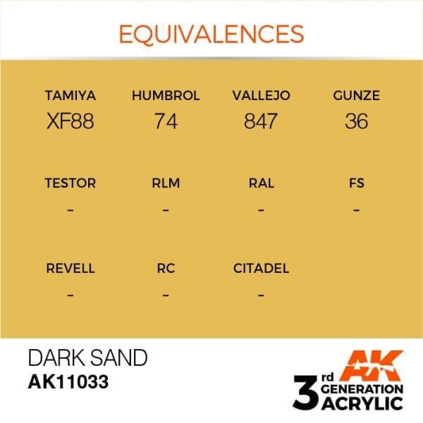 EQUIVALENCES-33