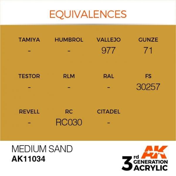 EQUIVALENCES-34