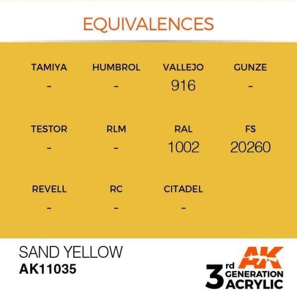 EQUIVALENCES-35