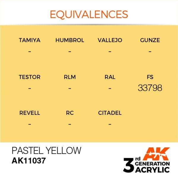 EQUIVALENCES-37