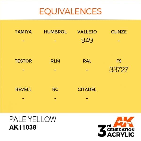 EQUIVALENCES-38