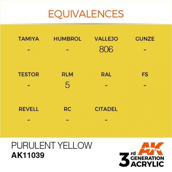 EQUIVALENCES-39