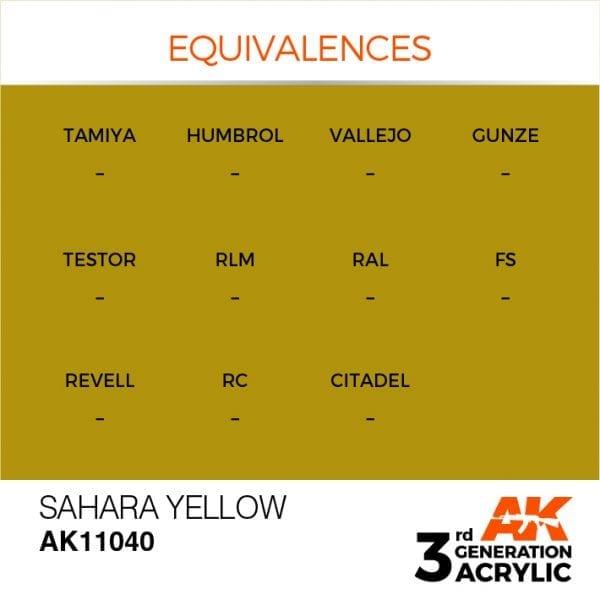 EQUIVALENCES-40