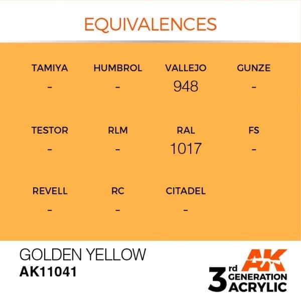 EQUIVALENCES-41